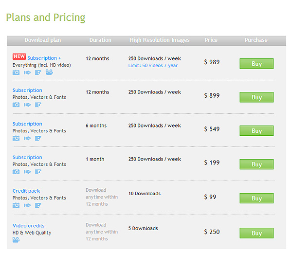 Ingimage Review - Plan and Pricing